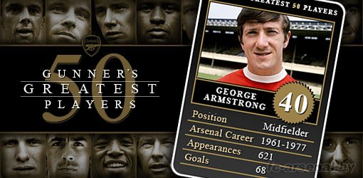 40. George Armstrong