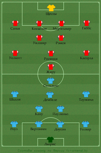 Арсенал тоттенхэм превью составы
