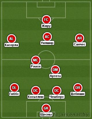 Премьер Лига: Арсенал - Кристал Пэлас. Превью