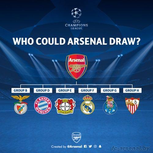 Возможные соперники Арсенала в первом раунде плей-офф Лиги чемпионов