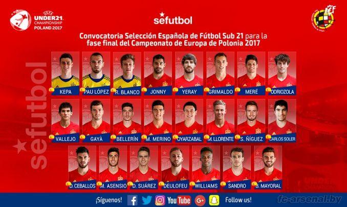 Беллерин вызван в сборную Испании до 21 года на Евро-2017